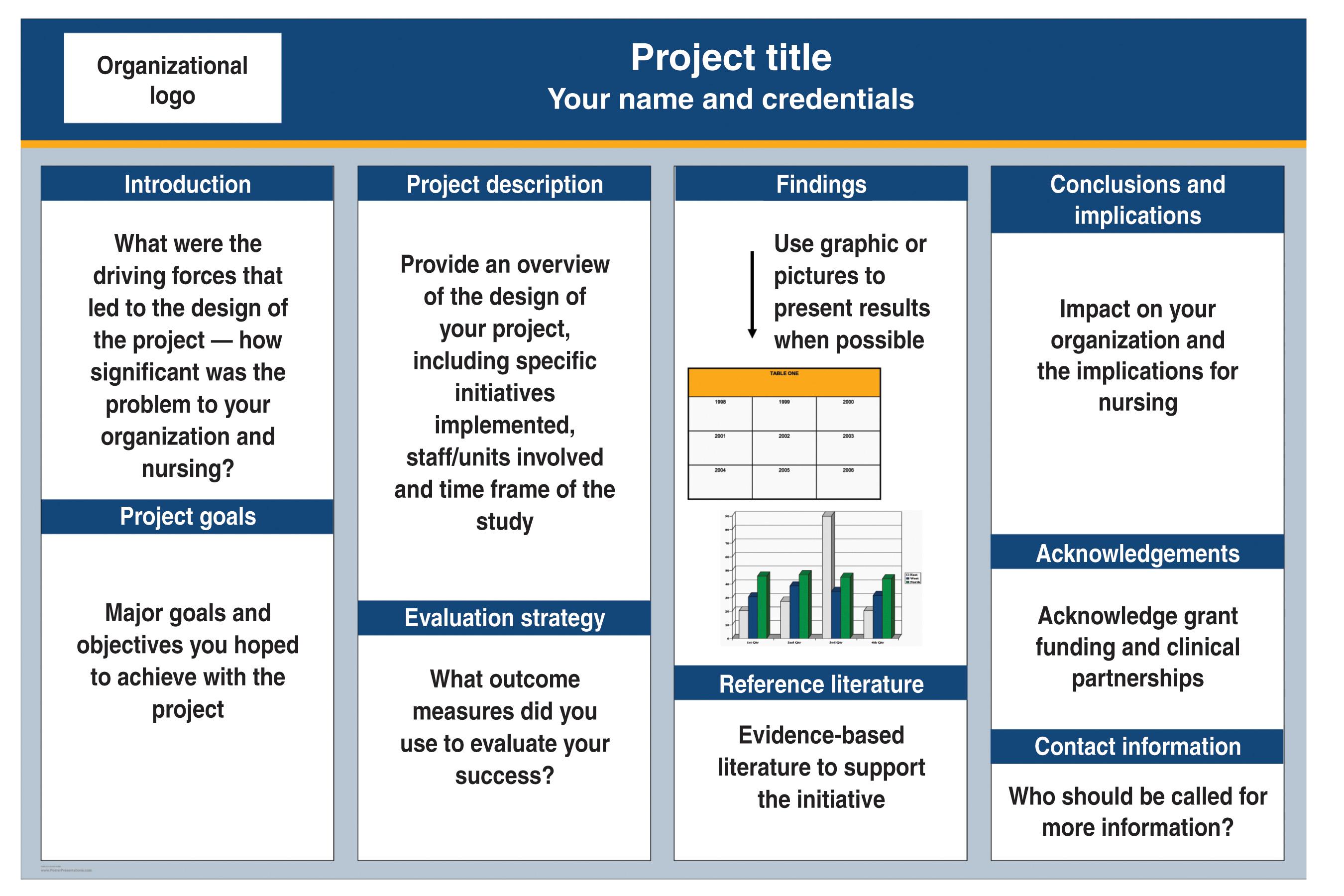 Construction dissertation titles Construction Title Ideas