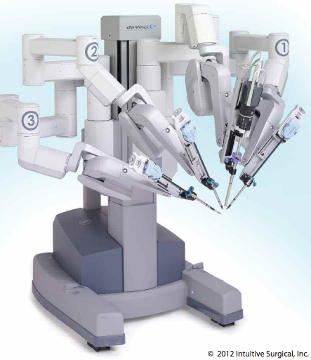 Recent advances in cardiac diagnostic and surgical procedures
