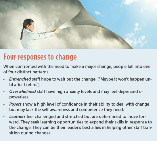 Four responses to change