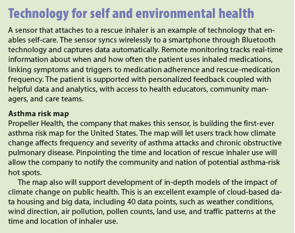 Technology for self and environmental health