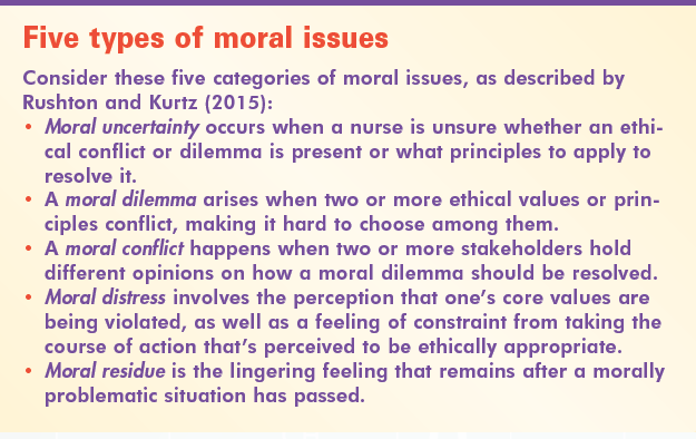 Five Types Of Moral Issues American Nurse Today