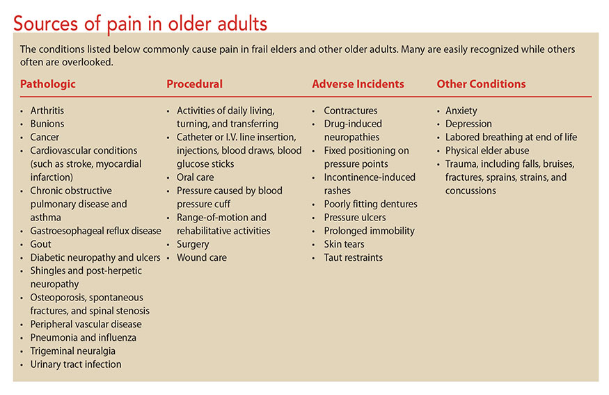 Anxiety scale for older adults