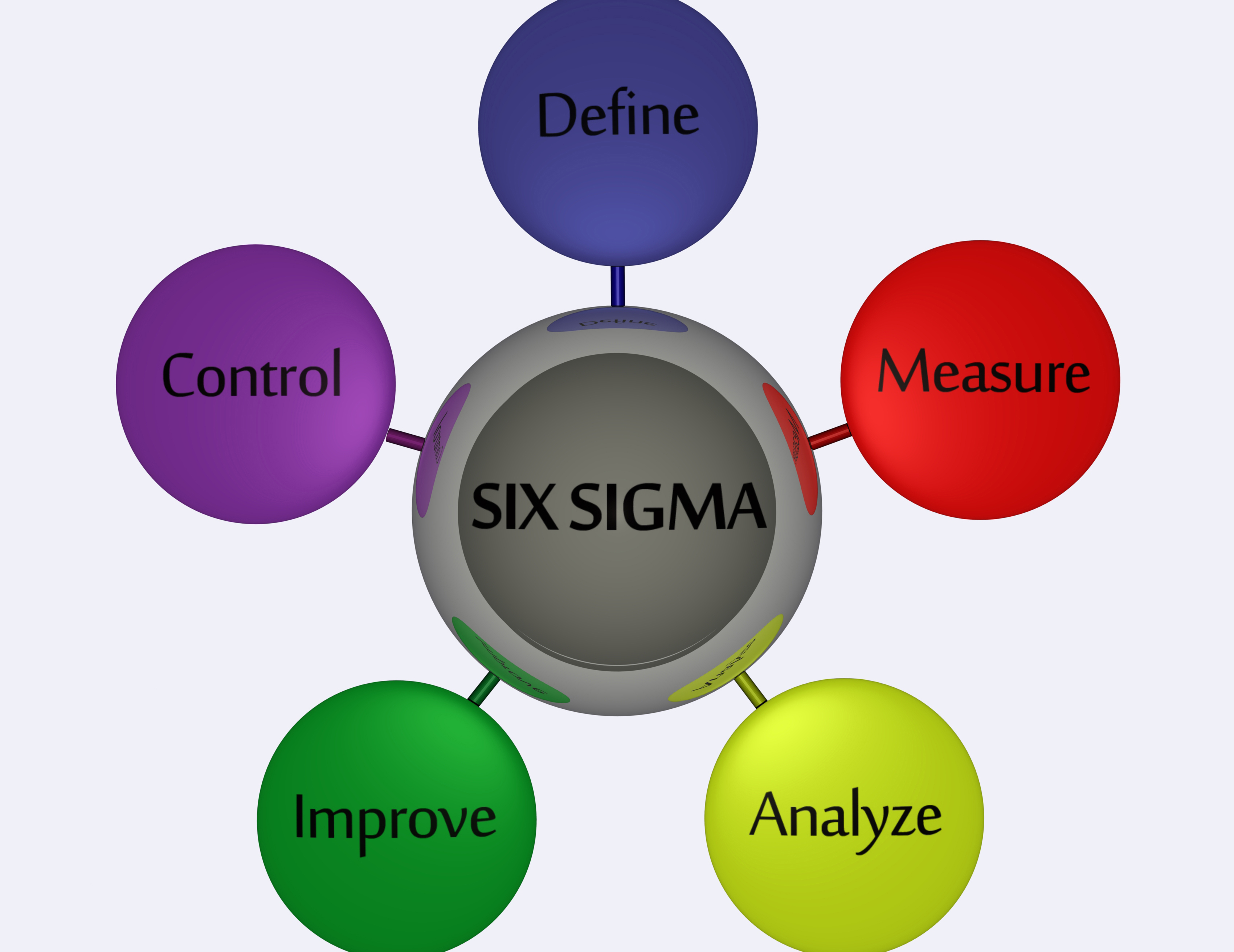 The power of Lean Six Sigma - American Nurse Today