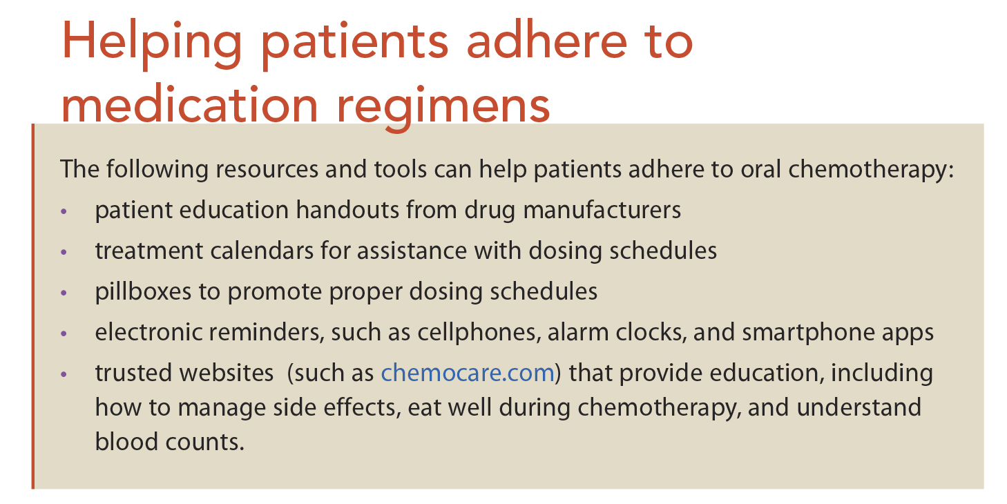 As Pharmacists Become More Familiar With Mobile Technology They Can Help Educate Patients About Tools For Monitoring Adherence Managing Diabetes