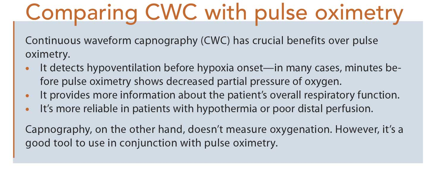 Continuous-waveform capnography: A crucial tool for ED