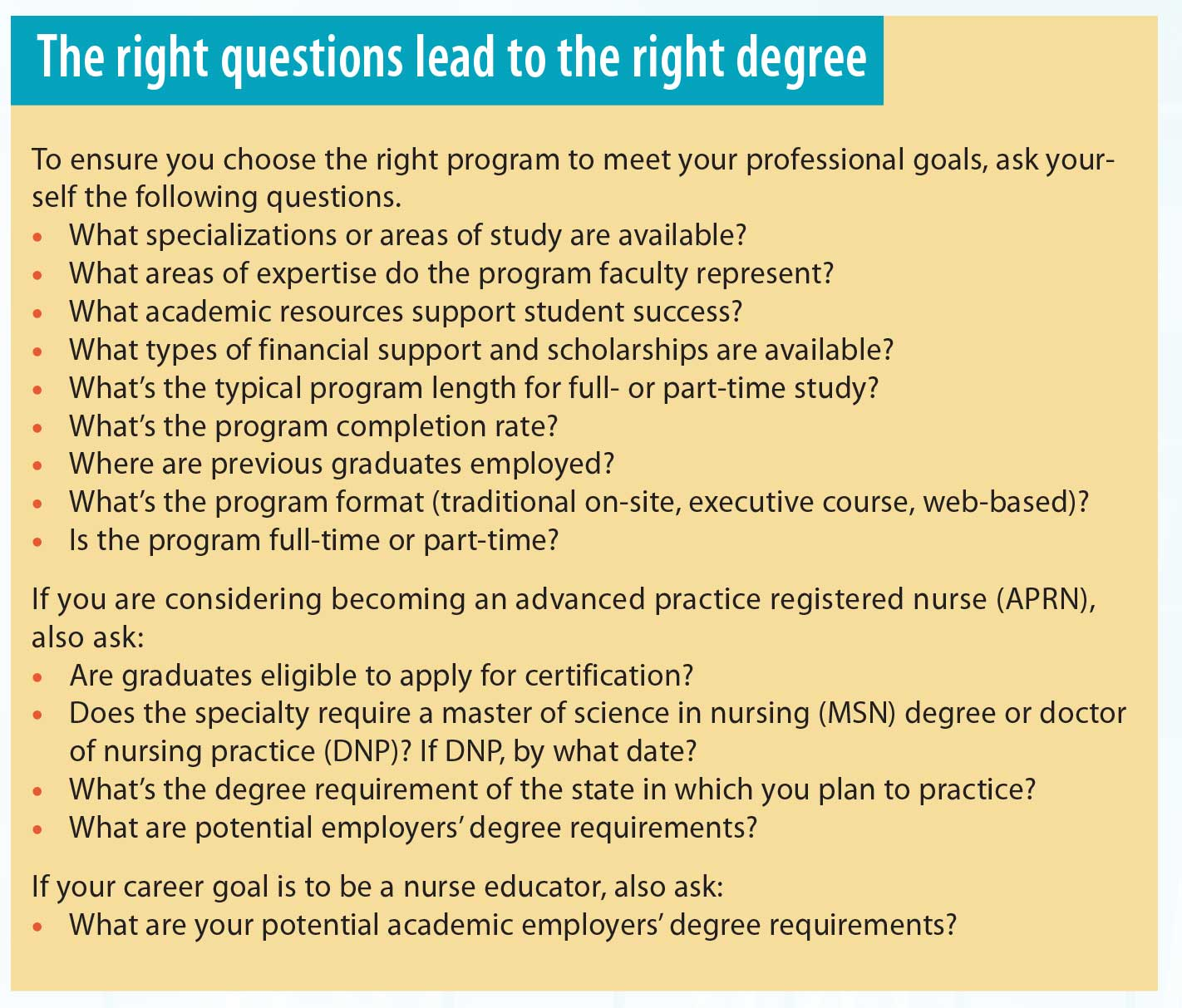 phd or dnp defining the path to your career destination while