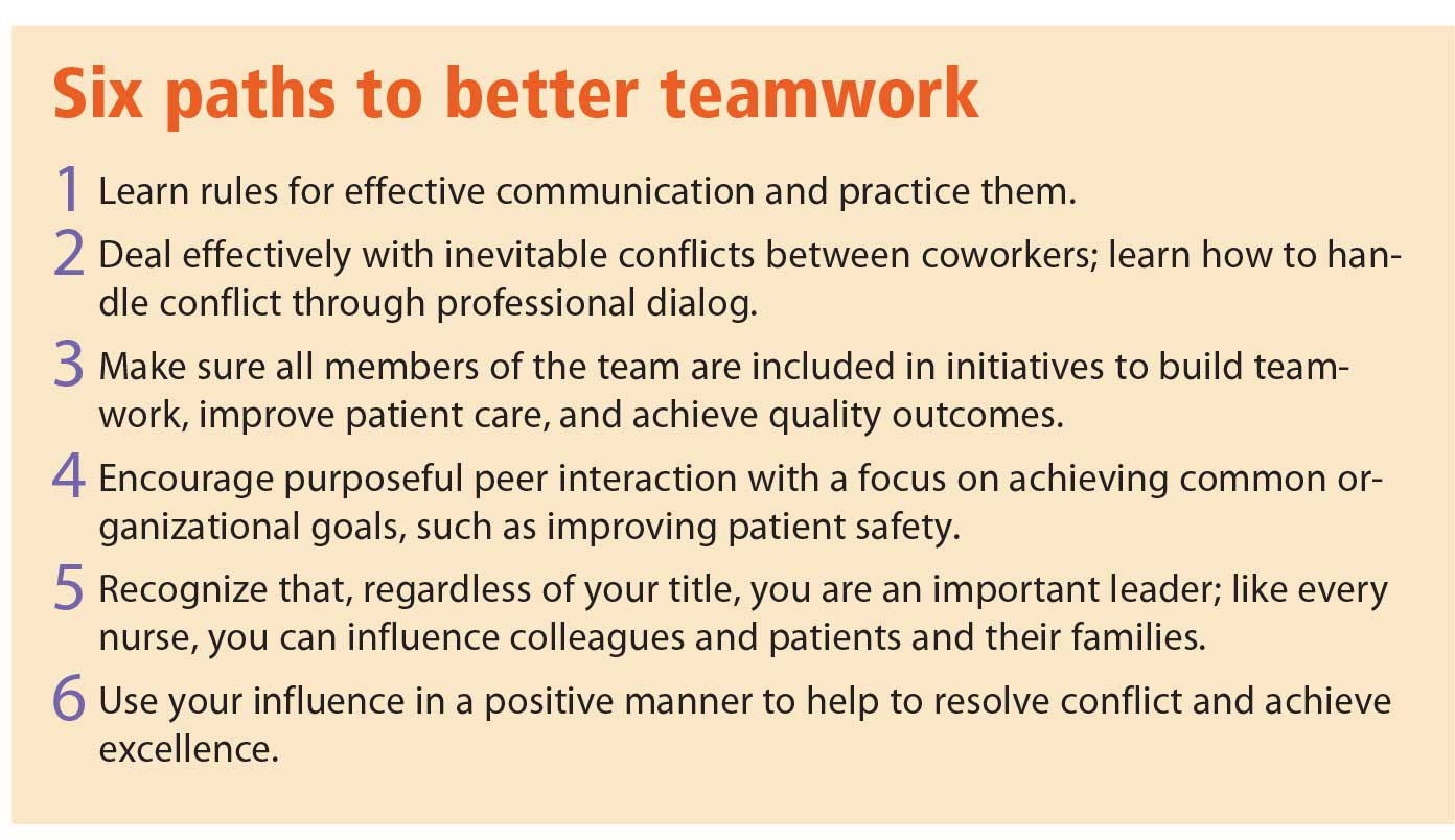 teamwork and collaboration in nursing essay A nature and benefits of collaboration nursing essay introduction the exact translation of word 'collaboration' from latin is 'together in labour.