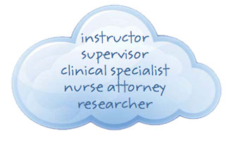 landing nursing dream job