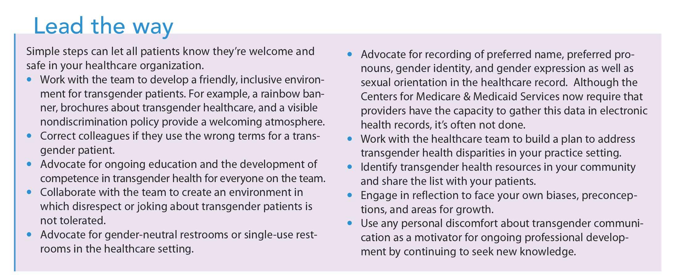 Nursing communication and the gender identity spectrum
