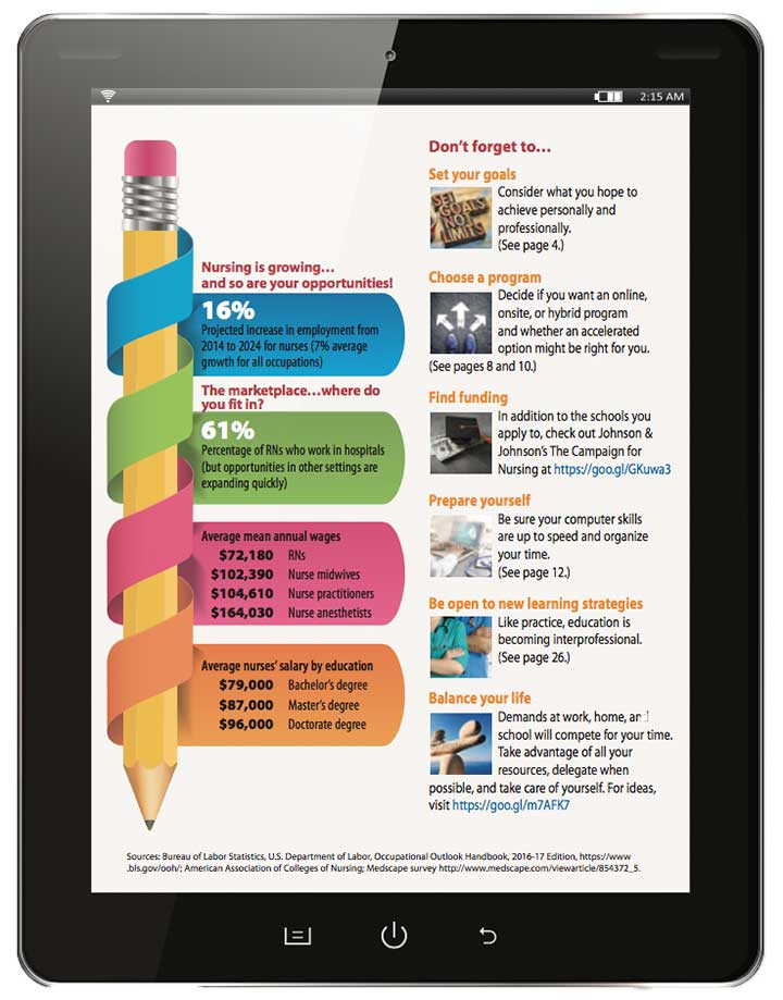 edu ready set go ipad facts goals program funding balance