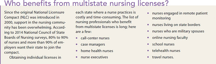 enhance nurse licensure compact benefit