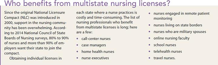 enhance nurse licensure compact benefit