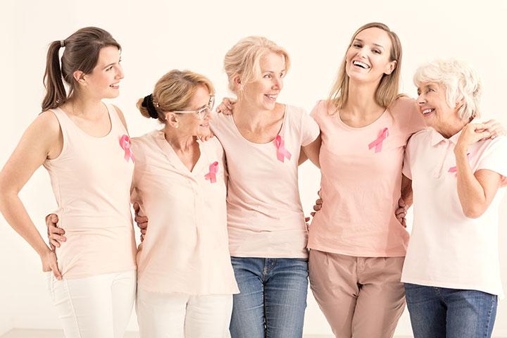 fda breast cancer treatment verzenio