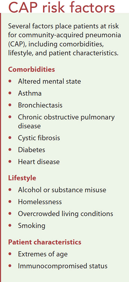 community acquired pneumonia cap risk factor