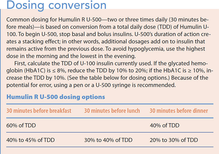 diabetes pharmacologic management update dose conversion