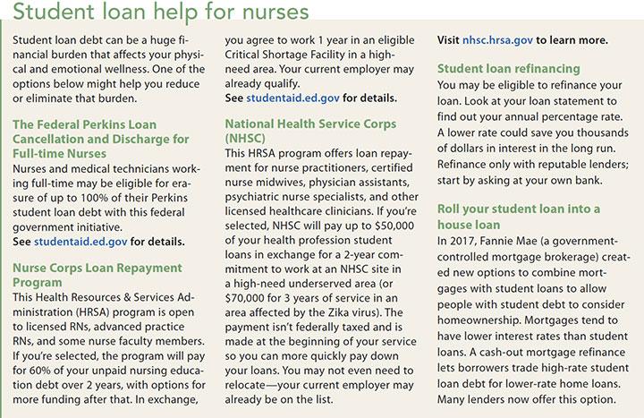 financially fit student loan help nurse