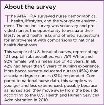 job risk health about survey