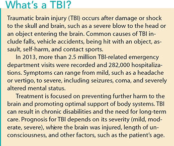 patient tbi what
