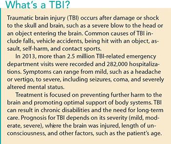 patient tbi what