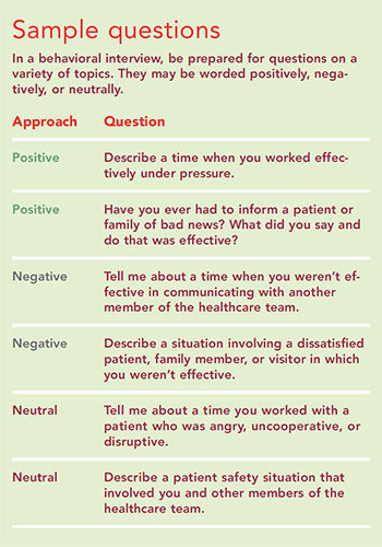 preparing behavioral interview sample questions
