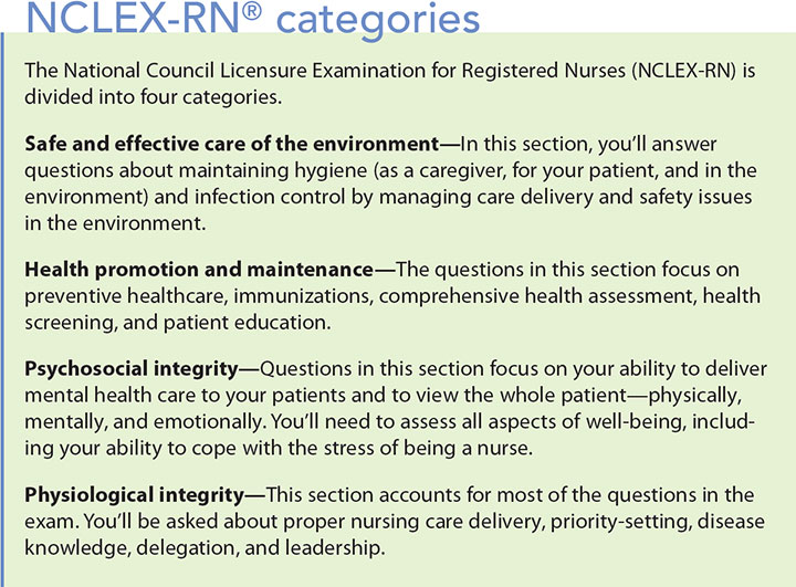 test taking tips nclex rn category