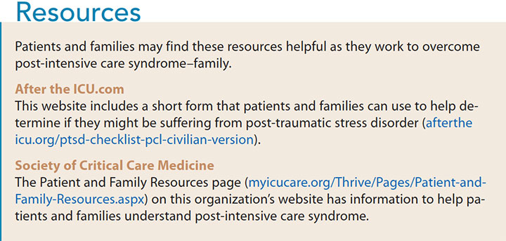 family post intensive care syndrome resources