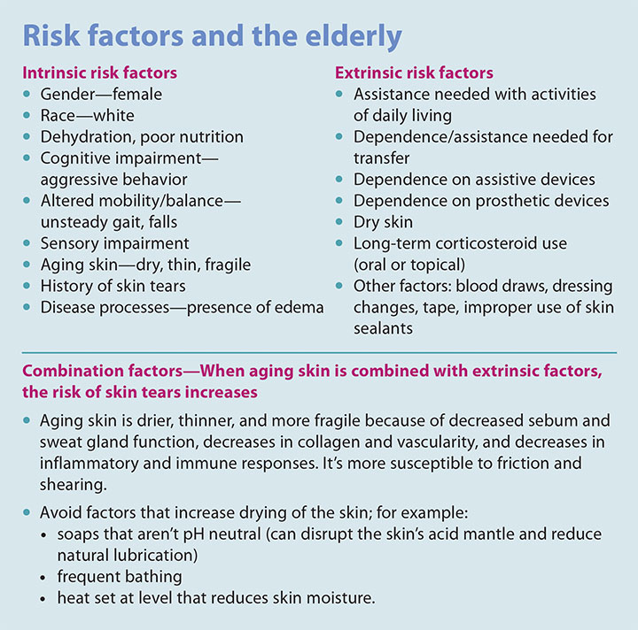 tear assessment management prevention risk factor elderly