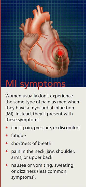 women cardiovascular disease mi sypmtoms