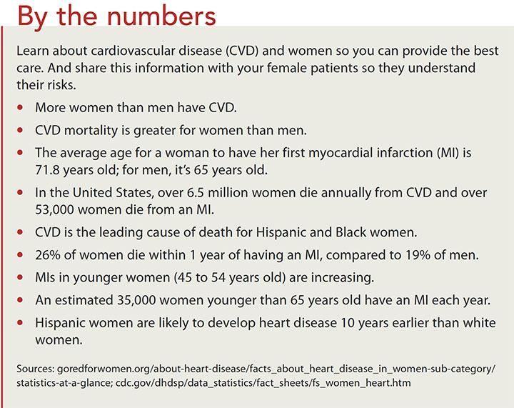 women cardiovascular disease numbers