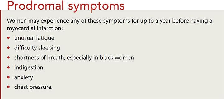 women cardiovascular disease prodromal symptoms