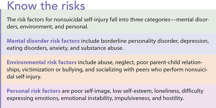 adolescents nonsuicidal self injury know risks