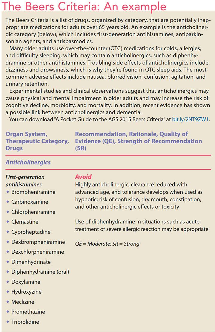 challenge medication older adults beer criteria
