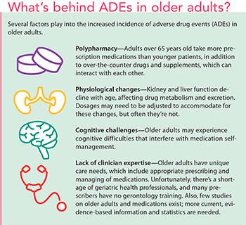 challenge medication older adults behind ade adult