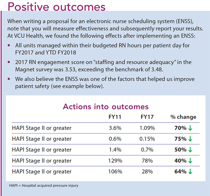 electronic nurse scheduling system positive outcome