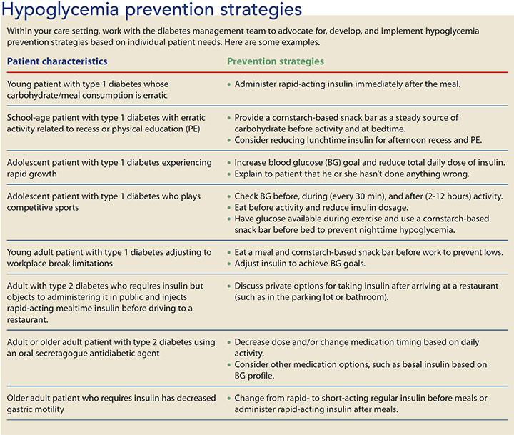 hypoglycemia diabetes management prevention strategies