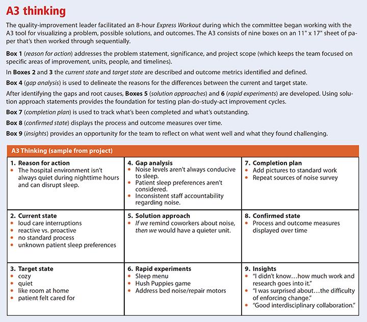 path quieter unit a3 thinking