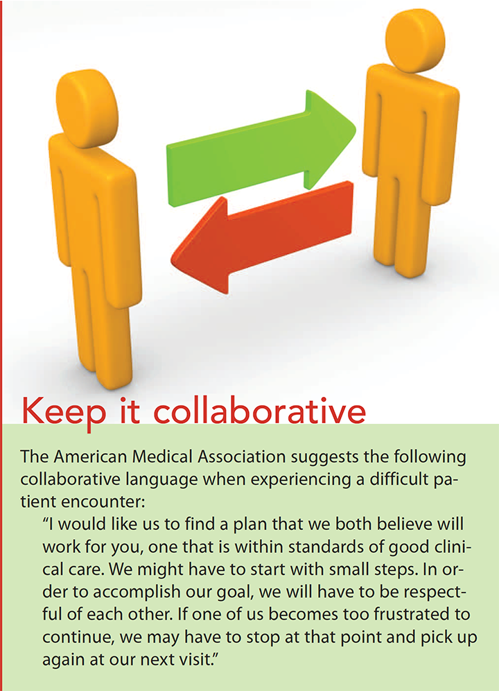 challenging patient encounters collaborative
