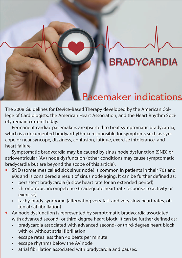leadless pacemakers cardiac pacing indications