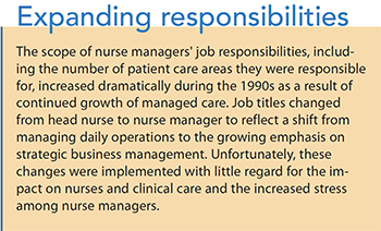 nurse manager job satisfaction retention expand responsibilities