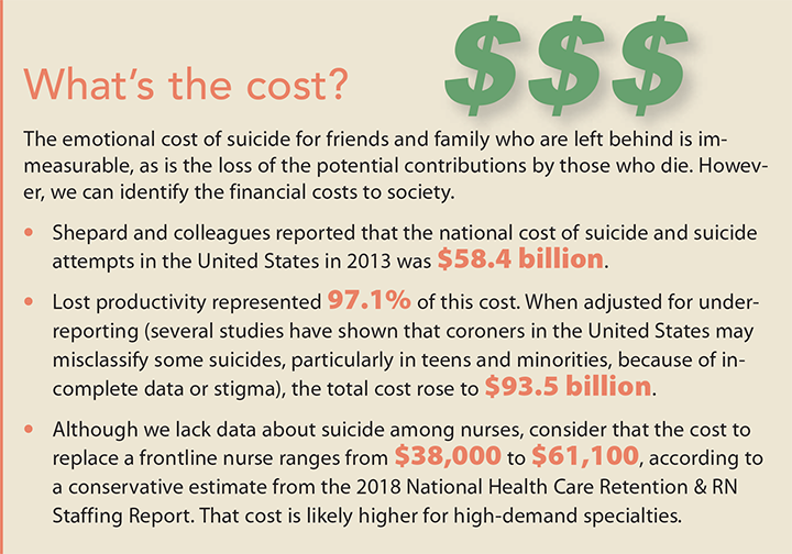 suicide among nurses might hurt us cost