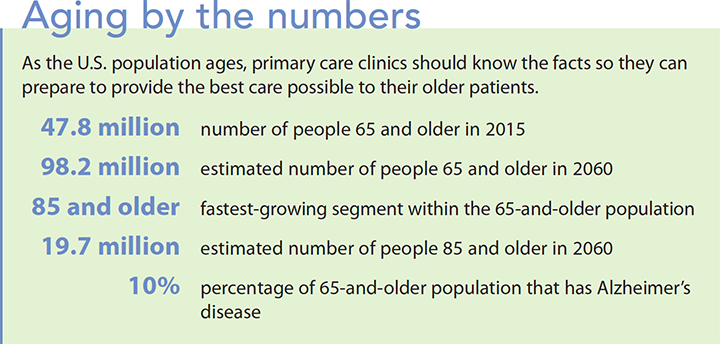 clinic senior sensitive aging numbers