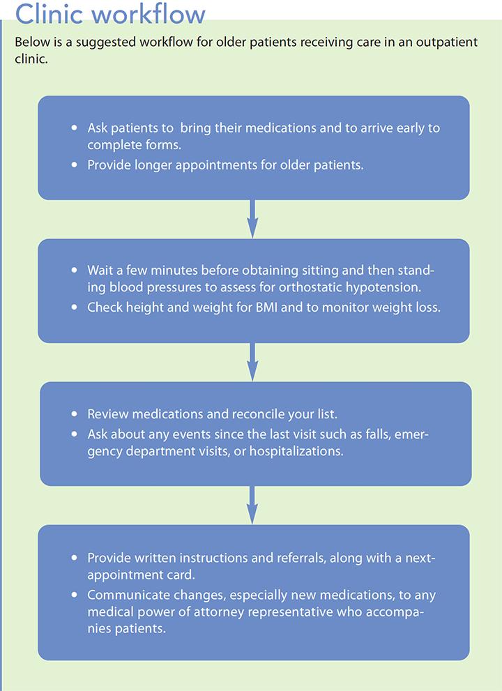 clinic senior sensitive workflow