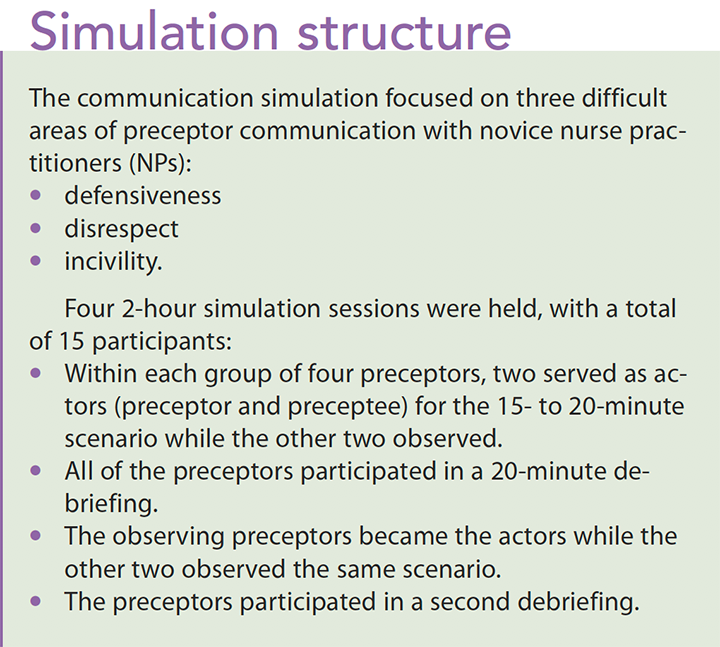 mentoring skills nurse practitioner preceptors simulation structure