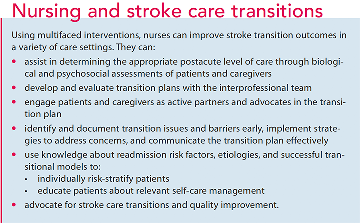 reducing readmissions in stroke patients care transitions