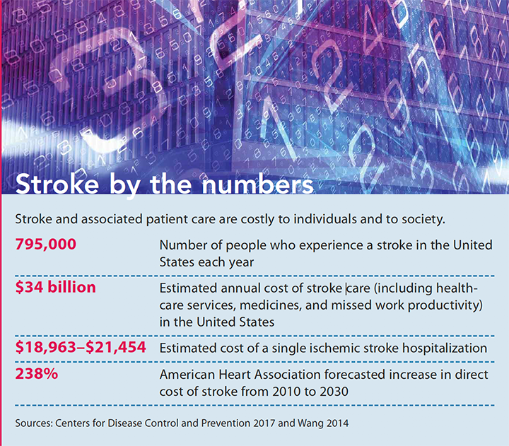 reducing readmissions in stroke patients numbers