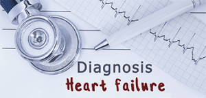 medications heart failure management cover