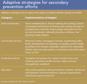 older citizens climate change adaptive strategies prevention