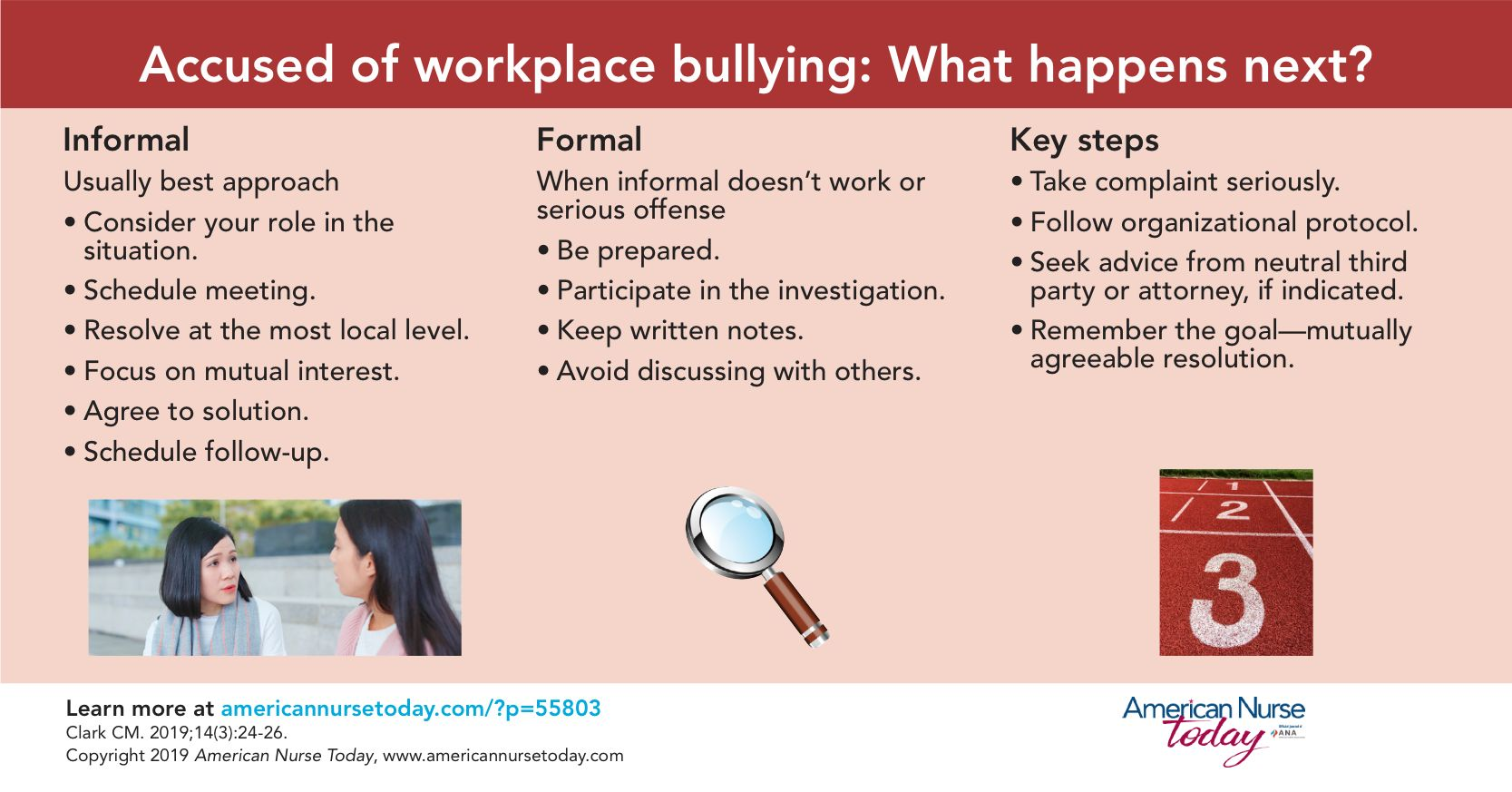 Accused of workplace bullying: What happens next? - American Nurse Today