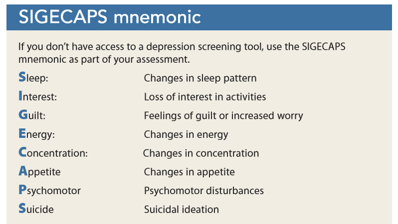 Depression and chronic medical illness in adults - American