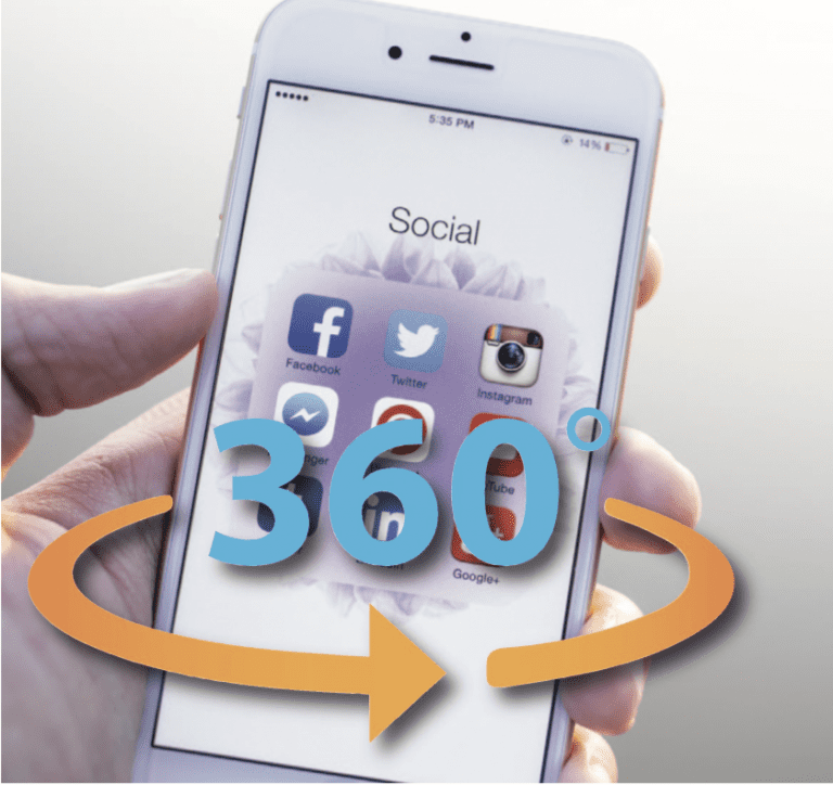 Social media in healthcare: A 360-degree view